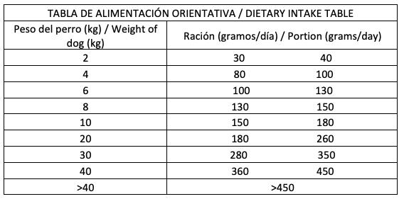 tabla de alimentación para perros mayores dibaq sense low grain de pollo