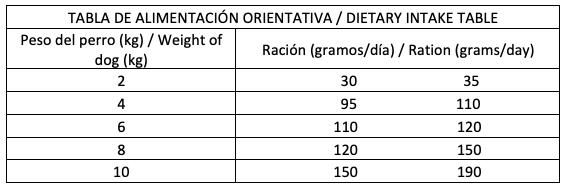 tabla de alimentacion dibaq sense low grain mini senior & light pollo